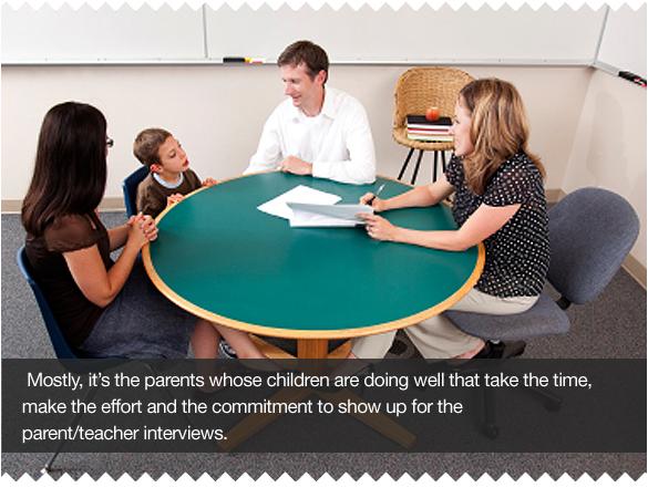 The Maloney Method » Parent/Teacher Interview Tips: Four