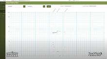 Maloney Method Digital Learning - Standard Celeration Chart Feature
